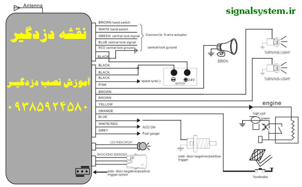 car alarm map (19) car alarm circuit diagram wiring diagram simonand car alarm wiring diagram toyota at gsmx.co