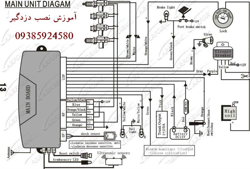 car alarm map (21) wiring diagrams cars for alarm the wiring diagram readingrat net car alarm installation wiring diagrams at fashall.co