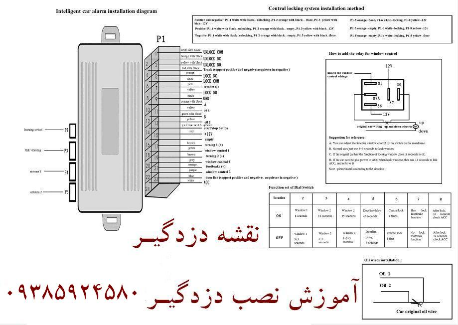 wiring diagram for toad alarm diagram free printable wiring diagrams