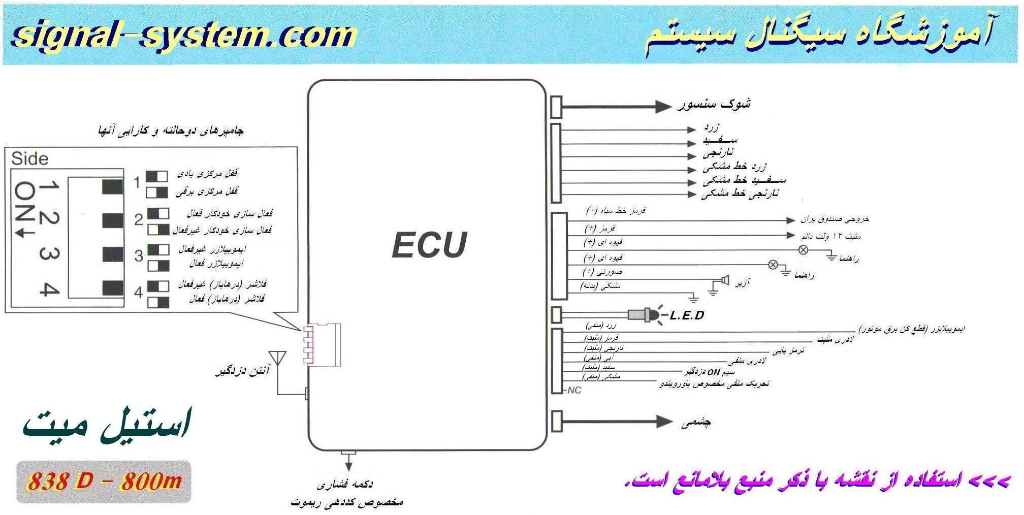Remote Start Car Alarm Wiring Diagram